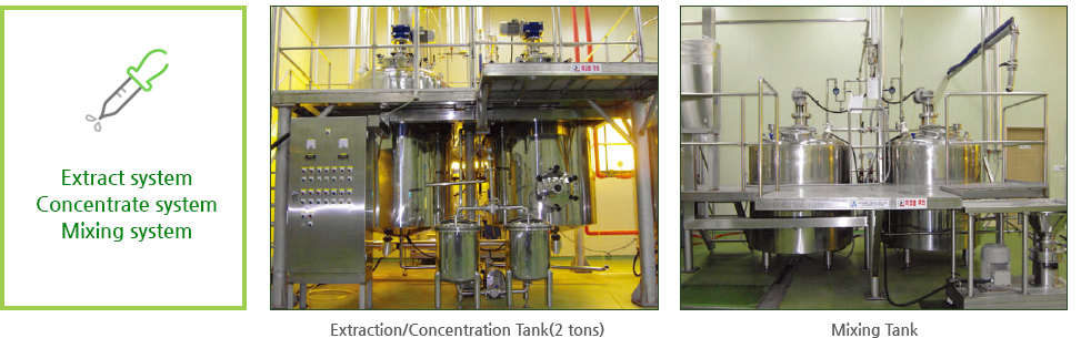 extraction,concentration,mixing system
