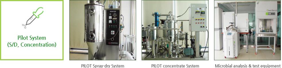 pilot_system
